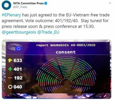 Kết quả bỏ phiếu EVFTA ở Nghị viện châu Âu hôm 12/02/2020
