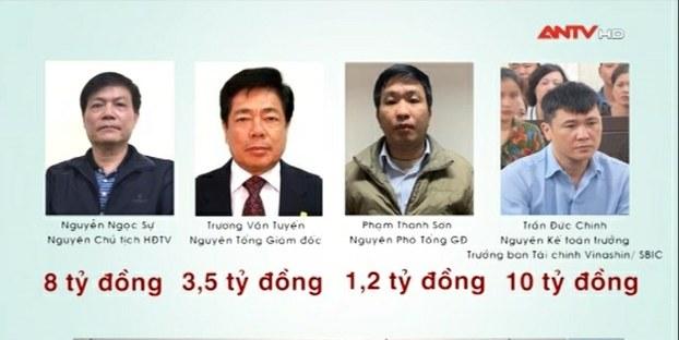 Bốn cựu lãnh đạo Vinashin bị truy tố.