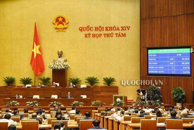 Quốc hội Việt Nam Kế hoạch phát triển kinh tế - xã hội năm 2020 vào sáng ngày 11/11/19.